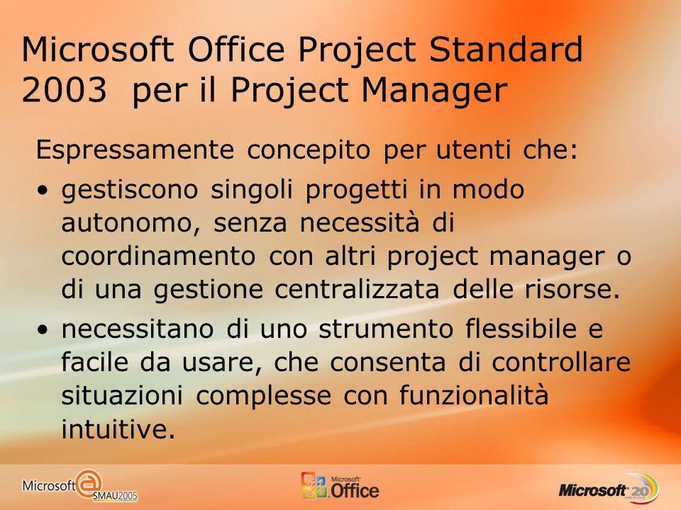 Microsoft Office Project Standard 2003 per il Project Manager Espressamente concepito per utenti che: gestiscono singoli progetti in modo autonomo, se