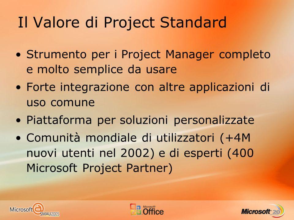 Il Valore di Project Standard Strumento per i Project Manager completo e molto semplice da usare Forte integrazione con altre applicazioni di uso comune Piattaforma per soluzioni personalizzate Comunità mondiale di utilizzatori (+4M nuovi utenti nel 2002) e di esperti (400 Microsoft Project Partner)