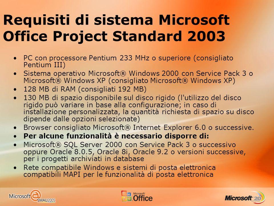 Requisiti di sistema Microsoft Office Project Standard 2003 PC con processore Pentium 233 MHz o superiore (consigliato Pentium III) Sistema operativo