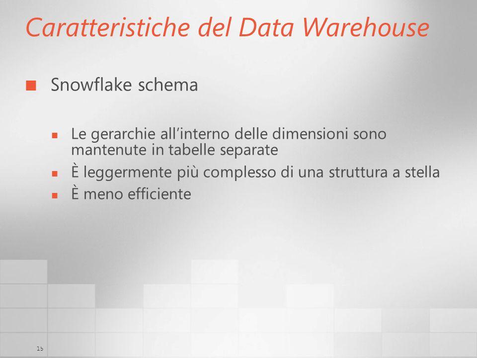 15 Caratteristiche del Data Warehouse Snowflake schema Le gerarchie allinterno delle dimensioni sono mantenute in tabelle separate È leggermente più c