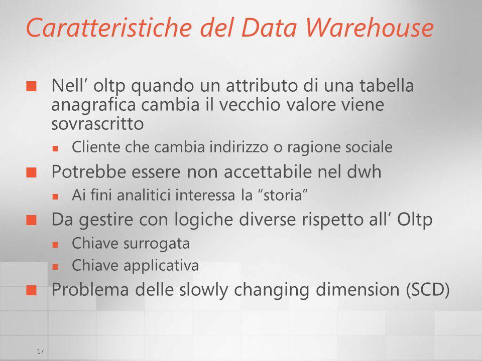 17 Caratteristiche del Data Warehouse Nell oltp quando un attributo di una tabella anagrafica cambia il vecchio valore viene sovrascritto Cliente che