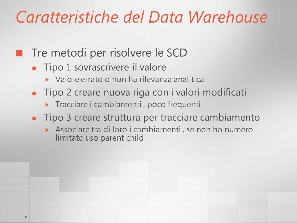 18 Caratteristiche del Data Warehouse Tre metodi per risolvere le SCD Tipo 1 sovrascrivere il valore Valore errato o non ha rilevanza analitica Tipo 2