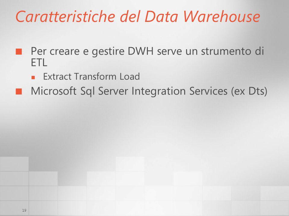 19 Caratteristiche del Data Warehouse Per creare e gestire DWH serve un strumento di ETL Extract Transform Load Microsoft Sql Server Integration Servi