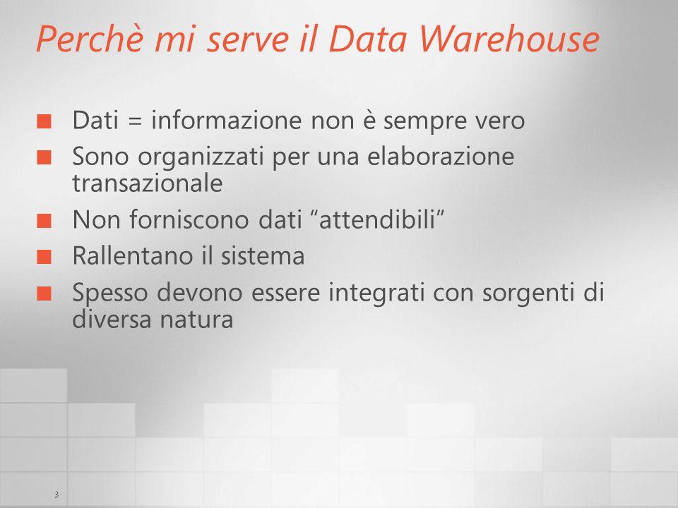 3 Perchè mi serve il Data Warehouse Dati = informazione non è sempre vero Sono organizzati per una elaborazione transazionale Non forniscono dati atte