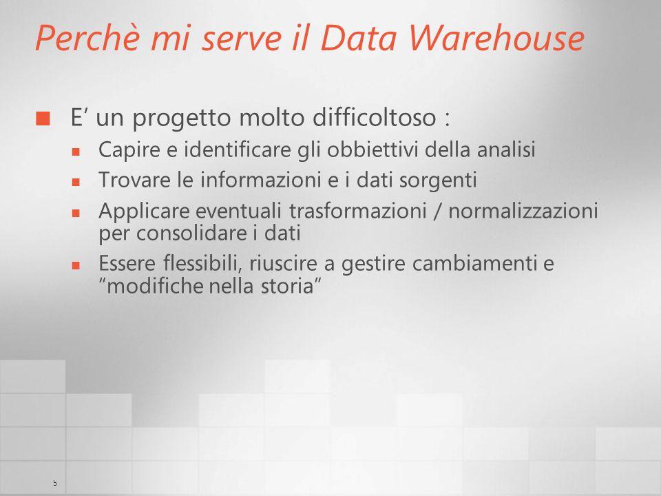 5 Perchè mi serve il Data Warehouse E un progetto molto difficoltoso : Capire e identificare gli obbiettivi della analisi Trovare le informazioni e i
