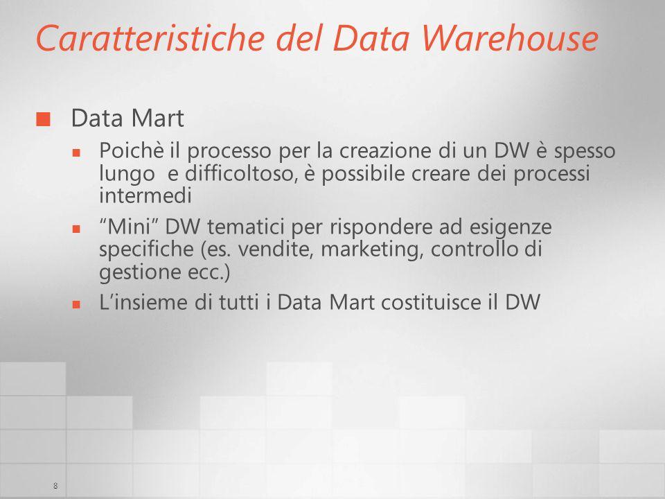 8 Caratteristiche del Data Warehouse Data Mart Poichè il processo per la creazione di un DW è spesso lungo e difficoltoso, è possibile creare dei proc