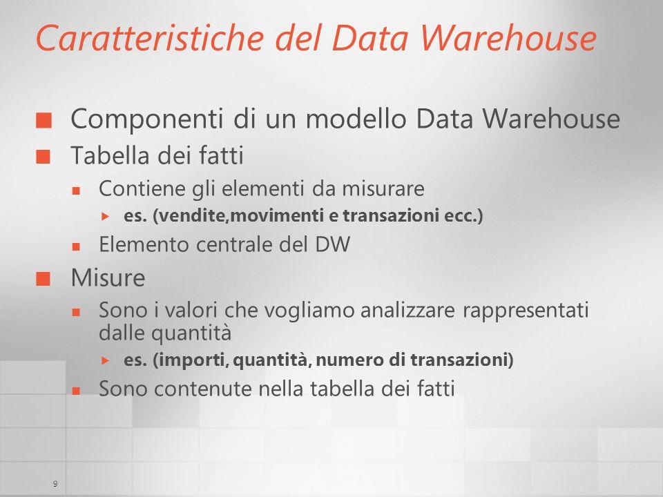 9 Caratteristiche del Data Warehouse Componenti di un modello Data Warehouse Tabella dei fatti Contiene gli elementi da misurare es. (vendite,moviment