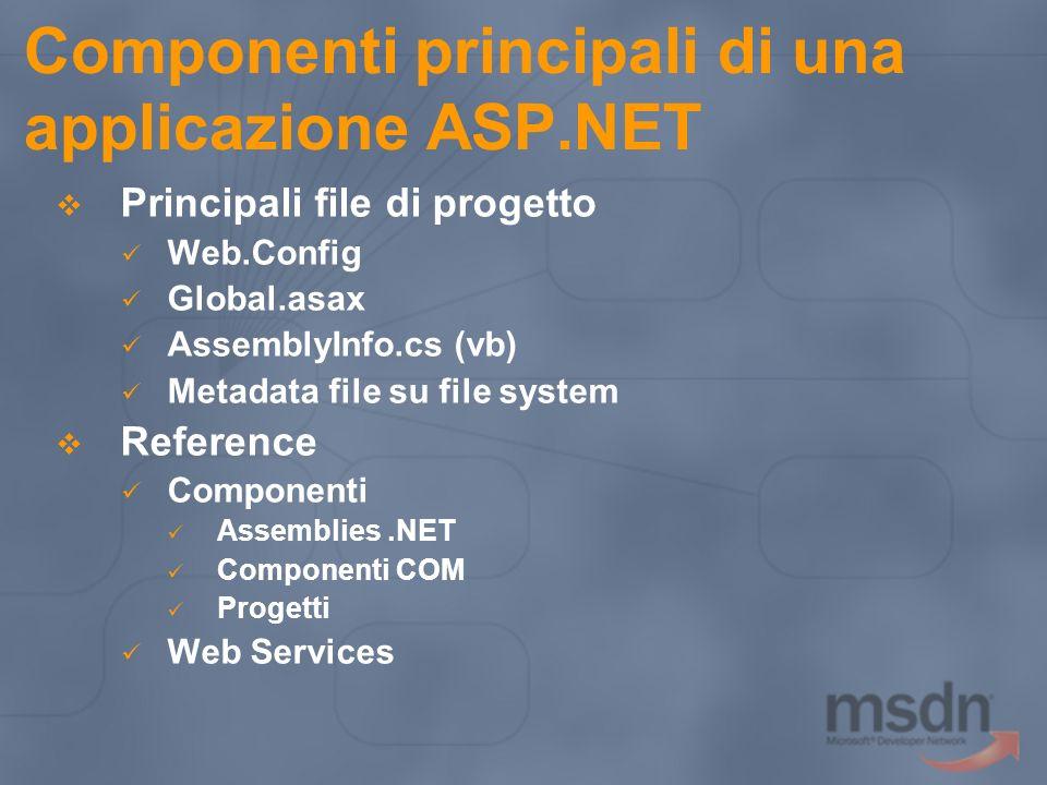 Componenti principali di una applicazione ASP.NET Principali file di progetto Web.Config Global.asax AssemblyInfo.cs (vb) Metadata file su file system