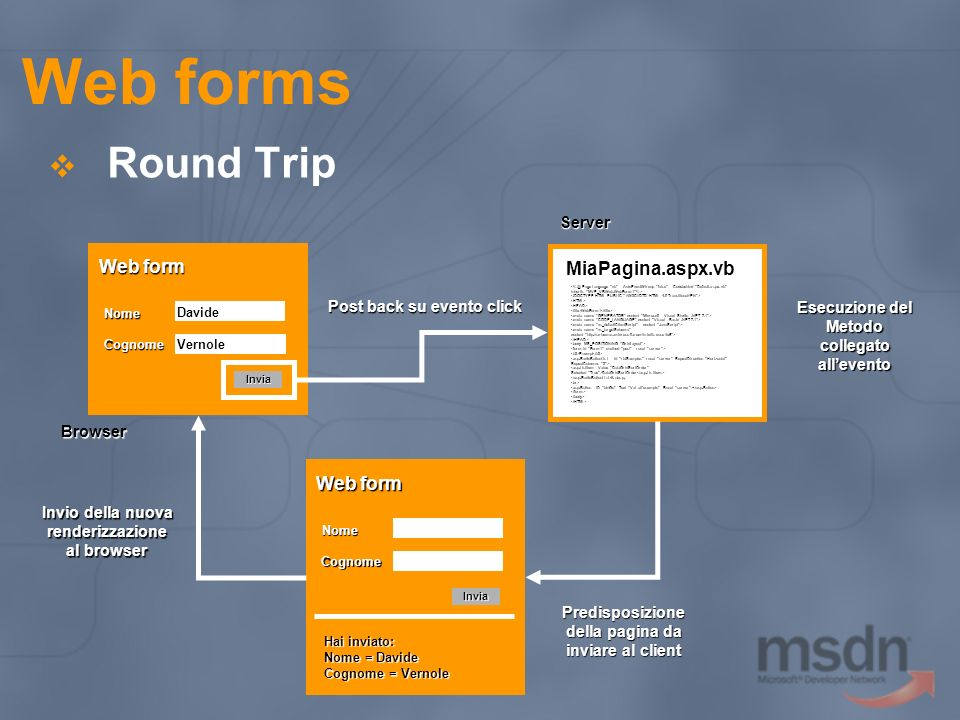 Web forms Round Trip MiaPagina.aspx.vb <HTML><HEAD><title>WebForm1</title> </HEAD> <h3>Esempi</h3> DataGridSortOrder DataGridSortOrder </asp:RadioButt