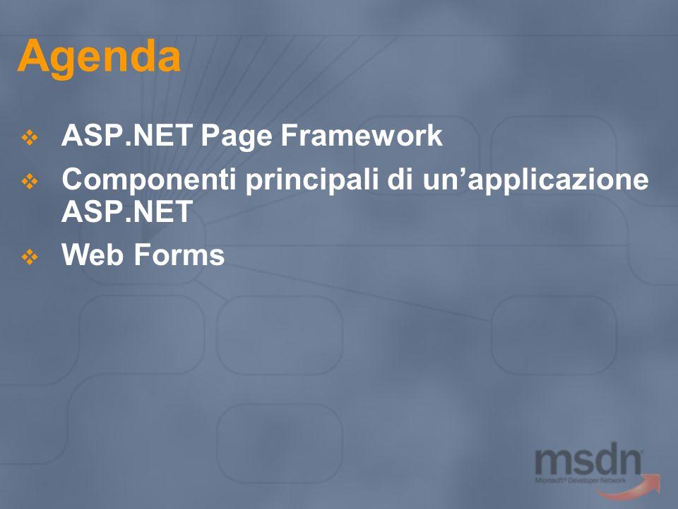 Agenda ASP.NET Page Framework Componenti principali di unapplicazione ASP.NET Web Forms