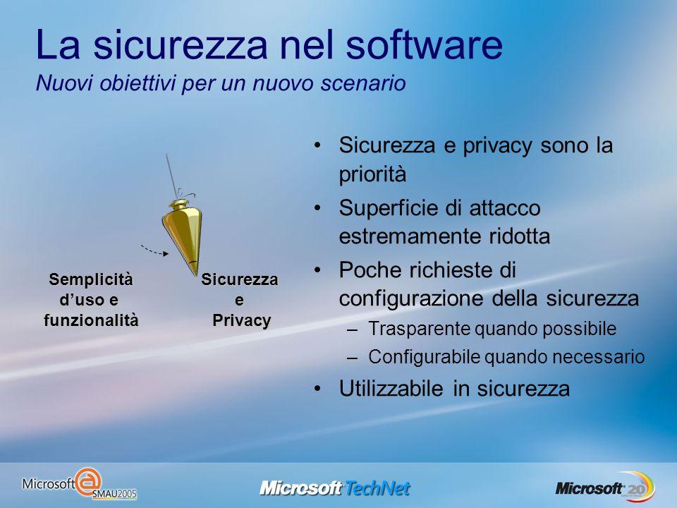 La sicurezza nel software Nuovi obiettivi per un nuovo scenario Sicurezza e privacy sono la priorità Superficie di attacco estremamente ridotta Poche