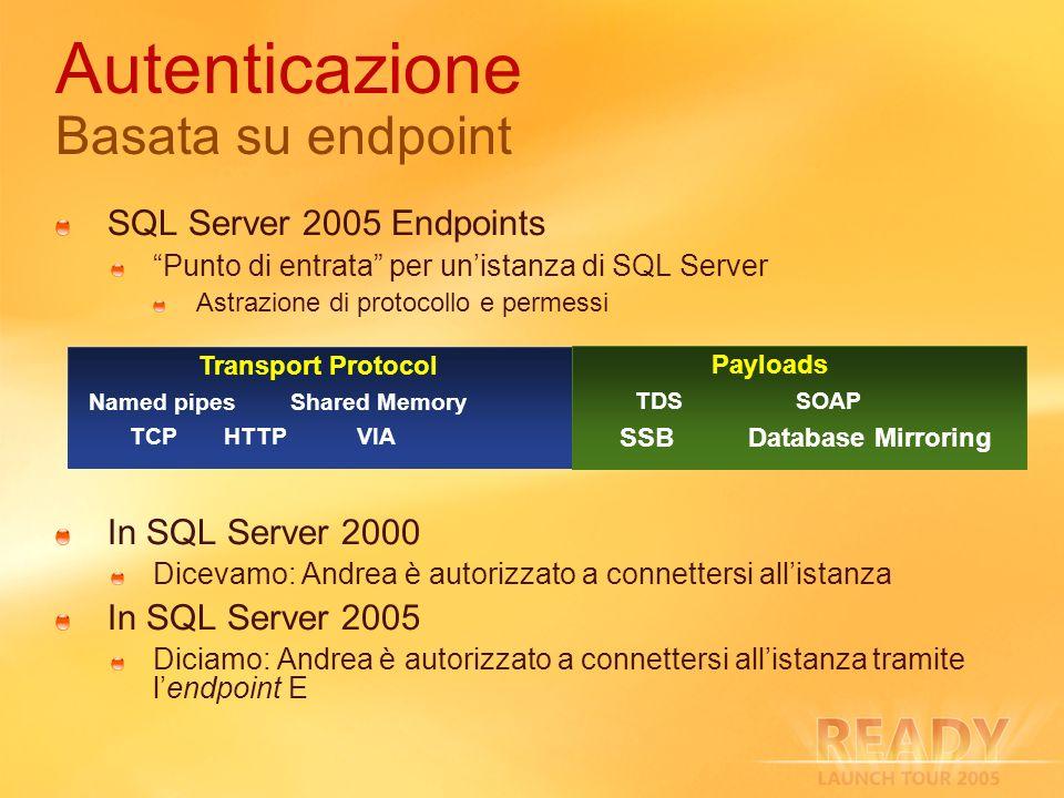 Autenticazione Basata su endpoint SQL Server 2005 Endpoints Punto di entrata per unistanza di SQL Server Astrazione di protocollo e permessi In SQL Se