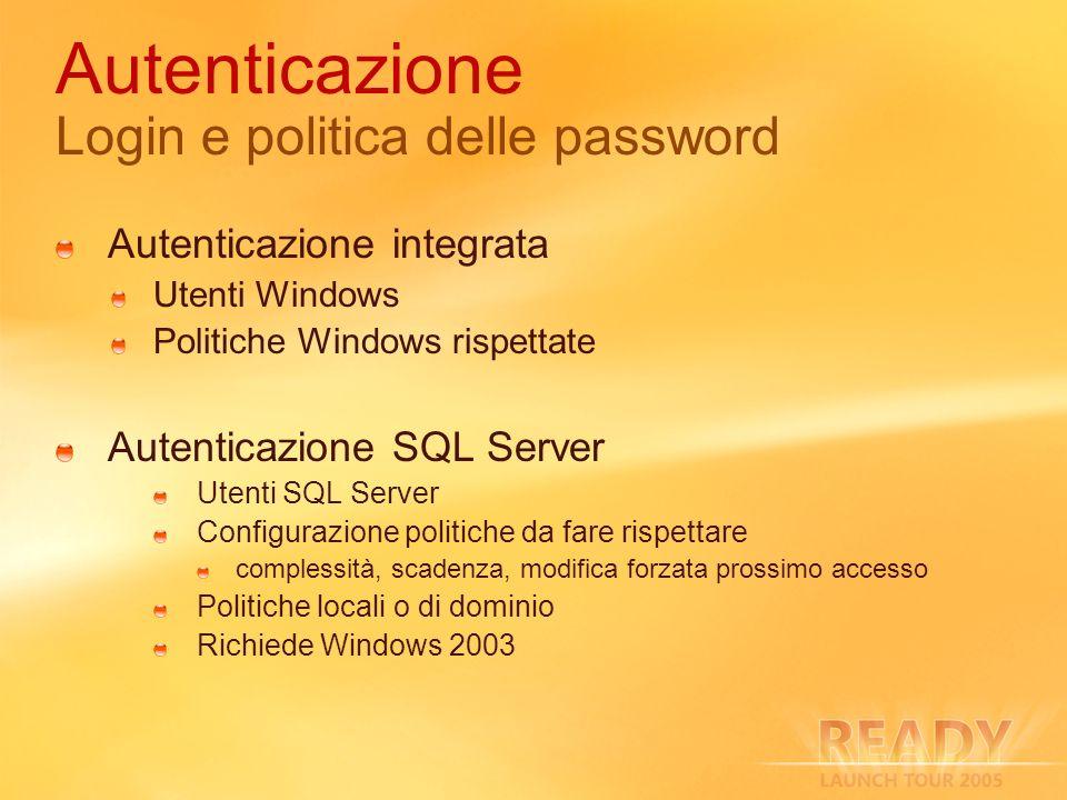 Autenticazione Login e politica delle password Autenticazione integrata Utenti Windows Politiche Windows rispettate Autenticazione SQL Server Utenti SQL Server Configurazione politiche da fare rispettare complessità, scadenza, modifica forzata prossimo accesso Politiche locali o di dominio Richiede Windows 2003