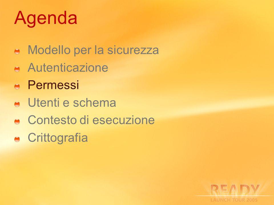 Agenda Modello per la sicurezza Autenticazione Permessi Utenti e schema Contesto di esecuzione Crittografia