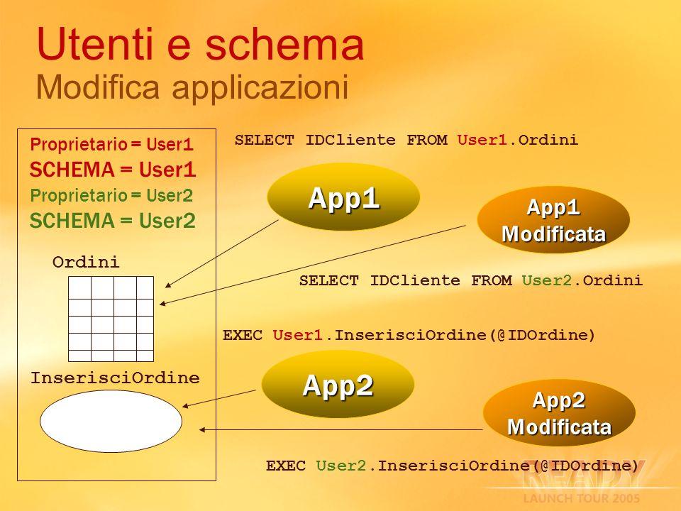 Utenti e schema Modifica applicazioni App1 App2 SELECT IDCliente FROM User1.Ordini App1Modificata App2Modificata Ordini InserisciOrdine SELECT IDCliente FROM User2.Ordini EXEC User1.InserisciOrdine(@IDOrdine) EXEC User2.InserisciOrdine(@IDOrdine) Proprietario = User1 SCHEMA = User1 Proprietario = User2 SCHEMA = User2