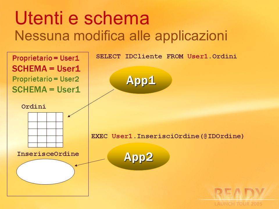 Utenti e schema Nessuna modifica alle applicazioni App1 App2 SELECT IDCliente FROM User1.Ordini Ordini InserisceOrdine EXEC User1.InserisciOrdine(@IDOrdine) Proprietario = User1 SCHEMA = User1 Proprietario = User2 SCHEMA = User1