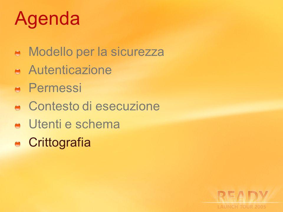 Agenda Modello per la sicurezza Autenticazione Permessi Contesto di esecuzione Utenti e schema Crittografia