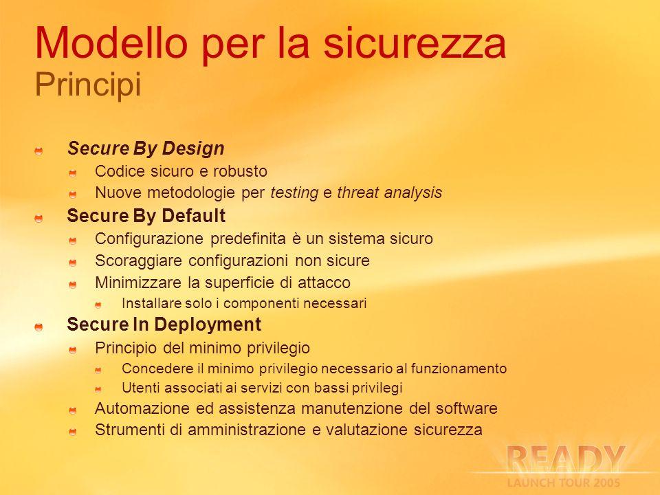Modello per la sicurezza Principi Secure By Design Codice sicuro e robusto Nuove metodologie per testing e threat analysis Secure By Default Configura