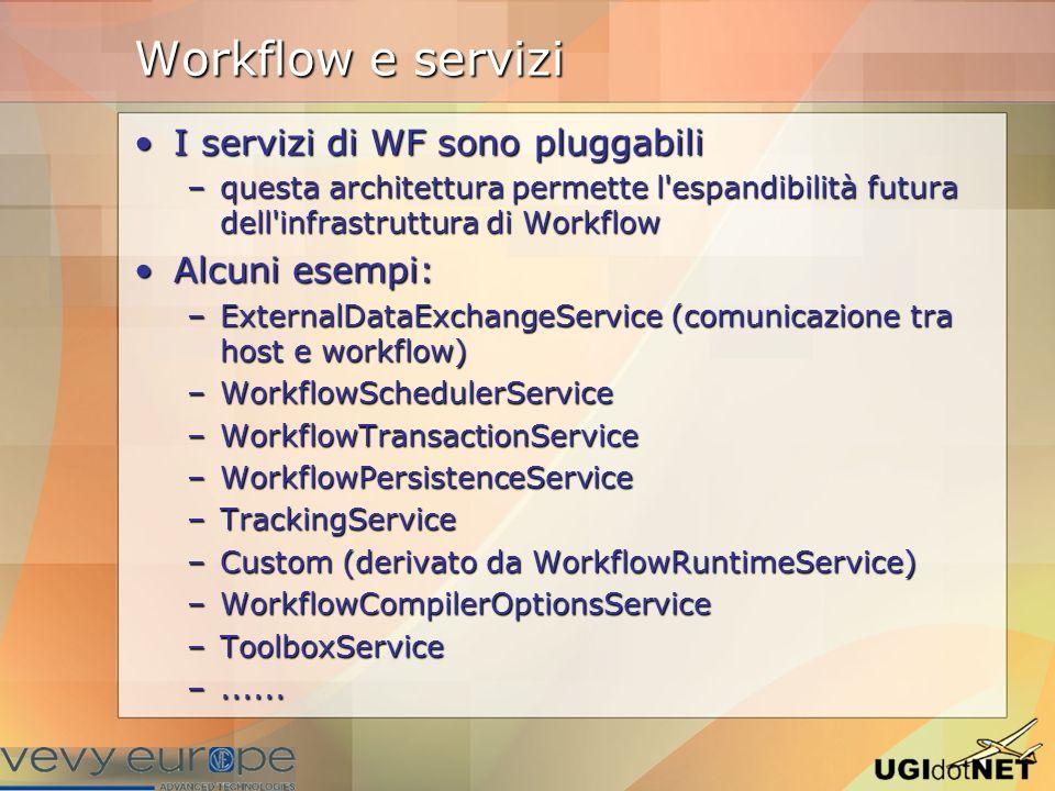 Due mondi: il workflow e l host Thread 1 Thread 2 ExternalDataExchangeService ds = new ExternalDataExchangeService(); _Runtime.AddService(ds); MyService svc = new MyService(); // informiamo WF del nostro servizio ds.AddService(svc); public class MyService : IMyService