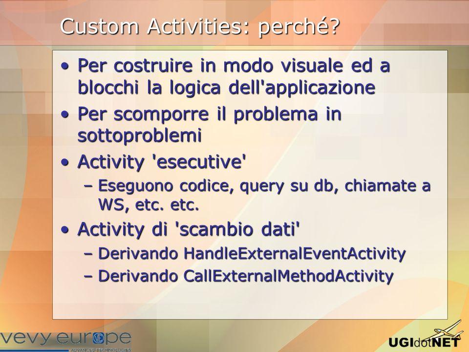 System.Workflow.ComponentModel.Activity Le Activity sono il mattoncino di WFLe Activity sono il mattoncino di WF Ci sono tre tipologie di ActivityCi sono tre tipologie di Activity –Basic: semplici nodi di un programma SendMail, call WebService, etc.