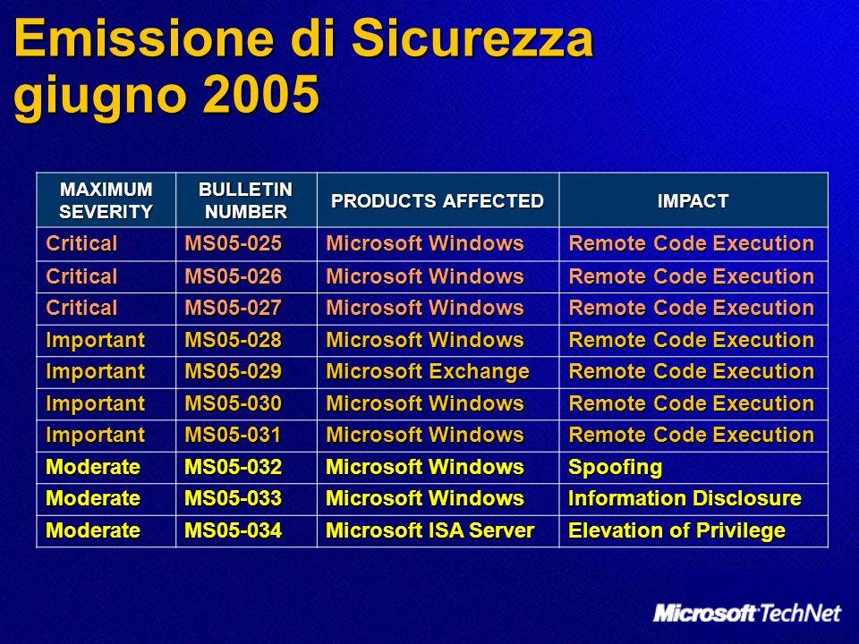 MS05-030: Introduzione Vulnerability in Outlook Express Could Allow Remote Code Execution (897715) Vulnerability in Outlook Express Could Allow Remote Code Execution (897715) Livello di gravità massimo: Importante Livello di gravità massimo: Importante Software interessato dalla vulnerabilità: Software interessato dalla vulnerabilità: Tutte le versioni attualmente supportate di Outlook Express Tutte le versioni attualmente supportate di Outlook Express tranne quelle presenti su Windows XP SP2 e Windows Server 2003 SP1 tranne quelle presenti su Windows XP SP2 e Windows Server 2003 SP1