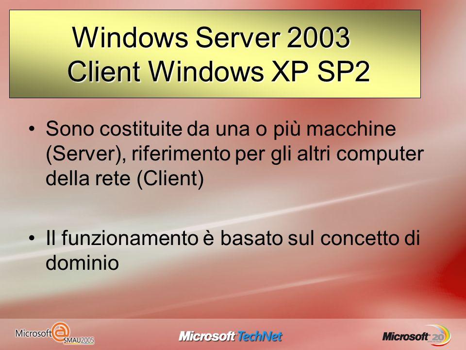 TipologiaVantaggiLimiti Peer to Peer Client Win XP SP 2 1.Costi ridotti 2.Semplicità di amministrazione Valide per un numero limitato di client (max 10) Client / server su Windows Server 2003 Client Win XP SP2 1.Scalabilità del sistema 2.Amministrazione centralizzata 3.Possibilità di ottimizzare le risorse Limplementazione e lamministrazione del sistema richiedono competenze tecniche Evoluzione delle reti