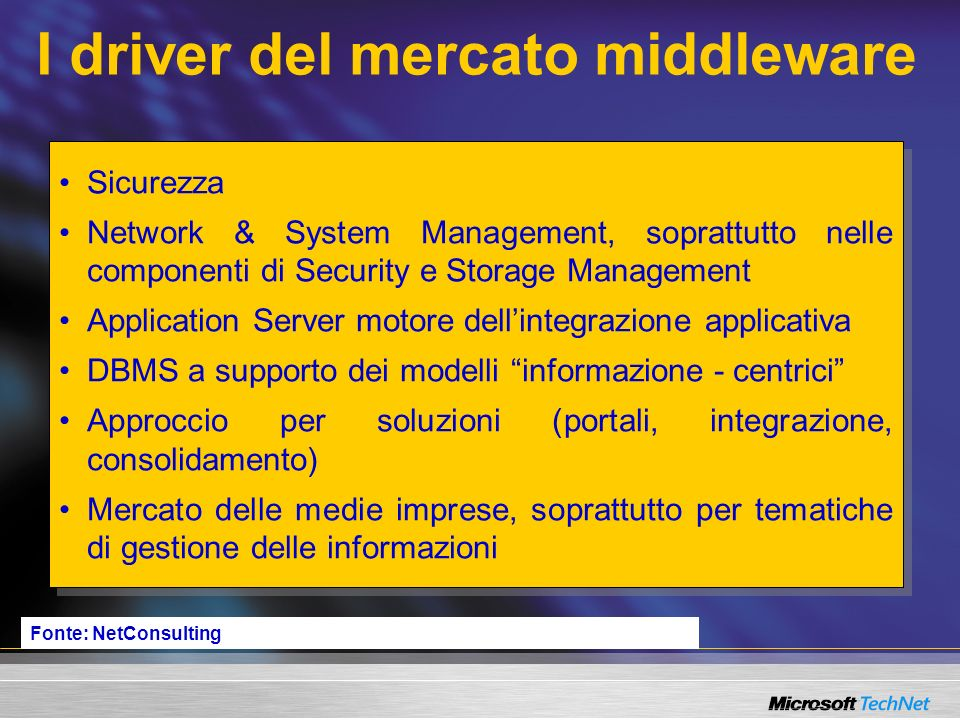 I driver del mercato middleware Fonte: NetConsulting Sicurezza Network & System Management, soprattutto nelle componenti di Security e Storage Managem