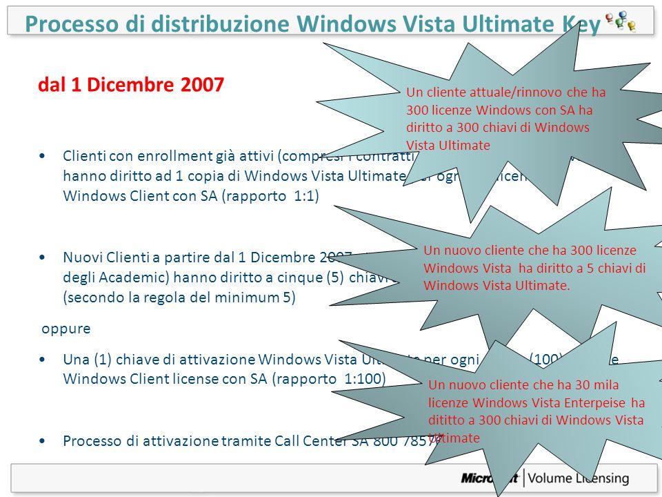 Processo di distribuzione Windows Vista Ultimate Key dal 1 Dicembre 2007 Clienti con enrollment già attivi (compresi i contratti Academic) o che rinno