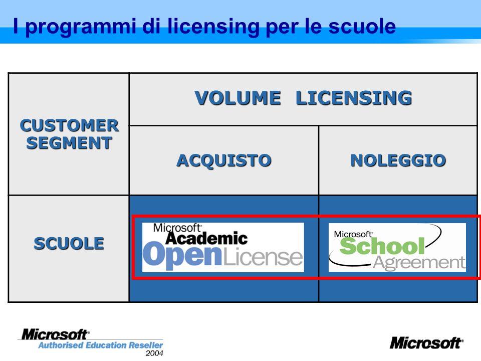 I programmi di licensing per le scuole CUSTOMER SEGMENT VOLUME LICENSING ACQUISTONOLEGGIO SCUOLE