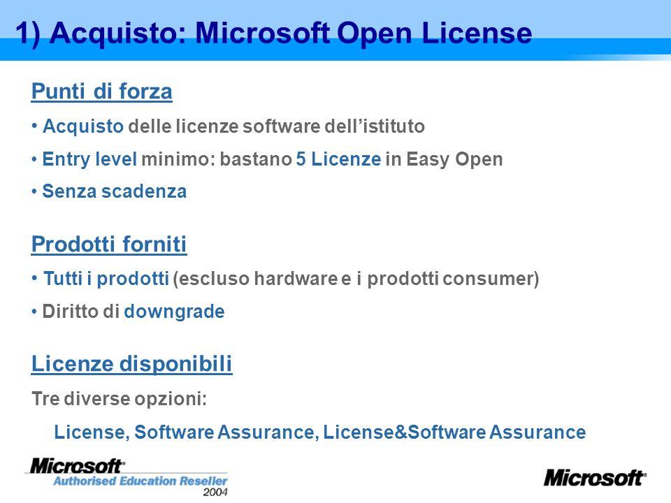 1) Acquisto: Microsoft Open License Punti di forza Acquisto delle licenze software dellistituto Entry level minimo: bastano 5 Licenze in Easy Open Sen