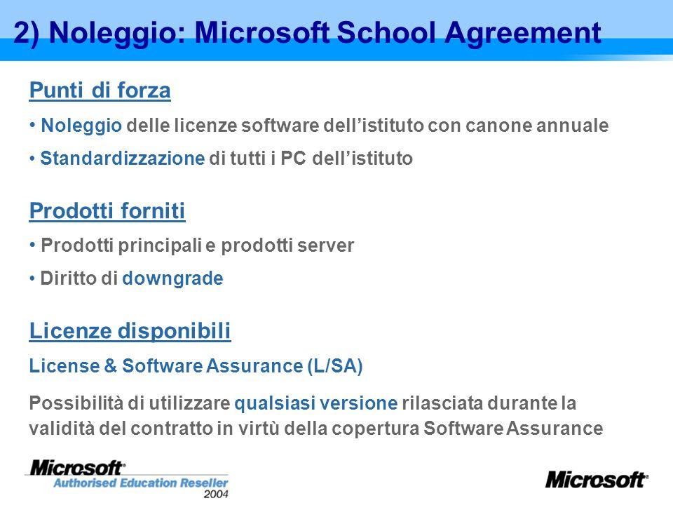 2) Noleggio: Microsoft School Agreement Punti di forza Noleggio delle licenze software dellistituto con canone annuale Standardizzazione di tutti i PC