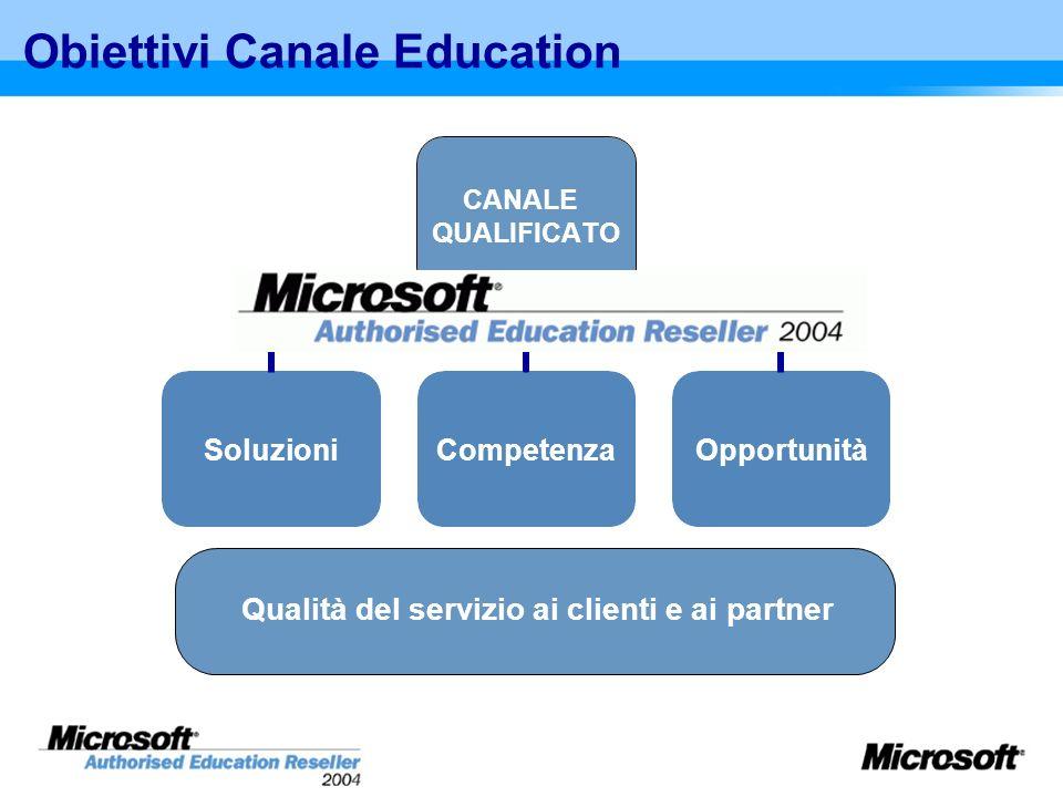 Obiettivi Canale Education Qualità del servizio ai clienti e ai partner
