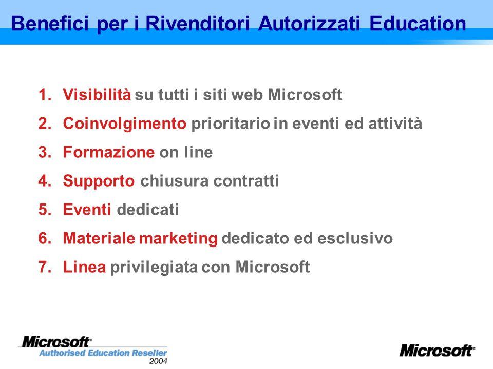 Benefici per i Rivenditori Autorizzati Education 1.Visibilità su tutti i siti web Microsoft 2.Coinvolgimento prioritario in eventi ed attività 3.Forma