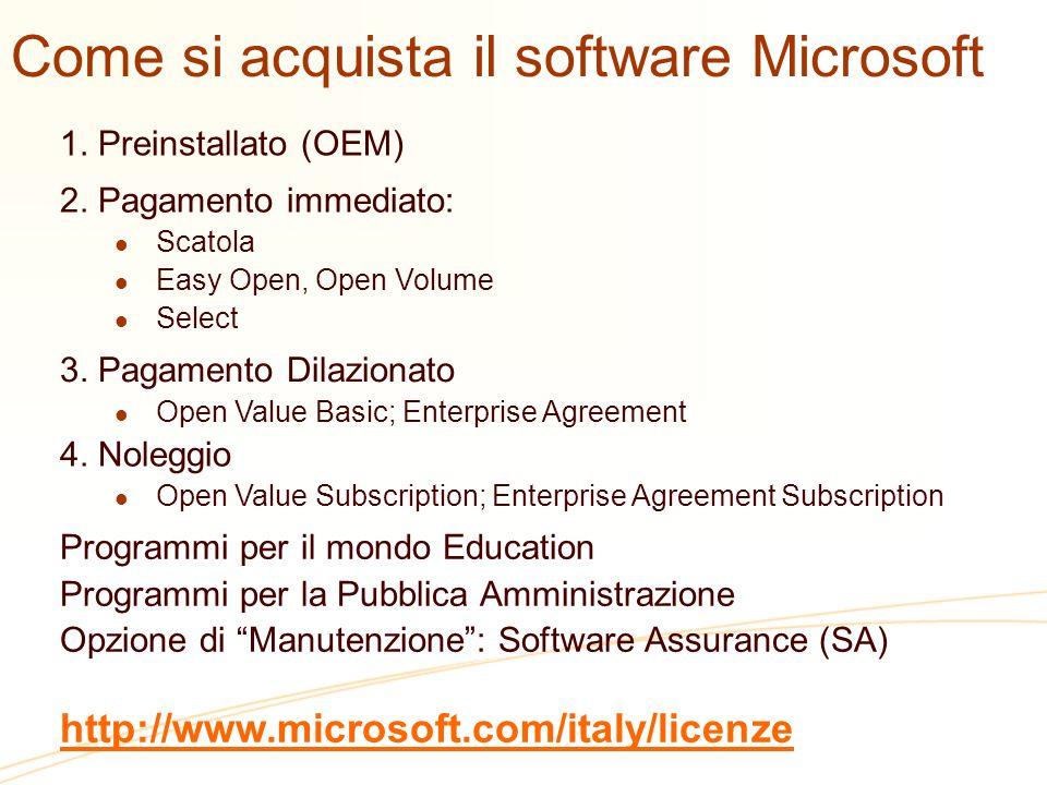 Microsoft Office System 2007 Server Programmi Servizi