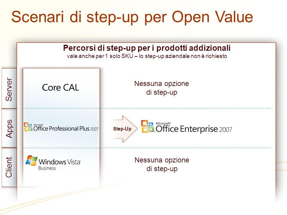 Step-Up Server Apps Client Nessuna opzione di step-up Percorsi di step-up per i prodotti addizionali vale anche per 1 solo SKU – lo step-up aziendale