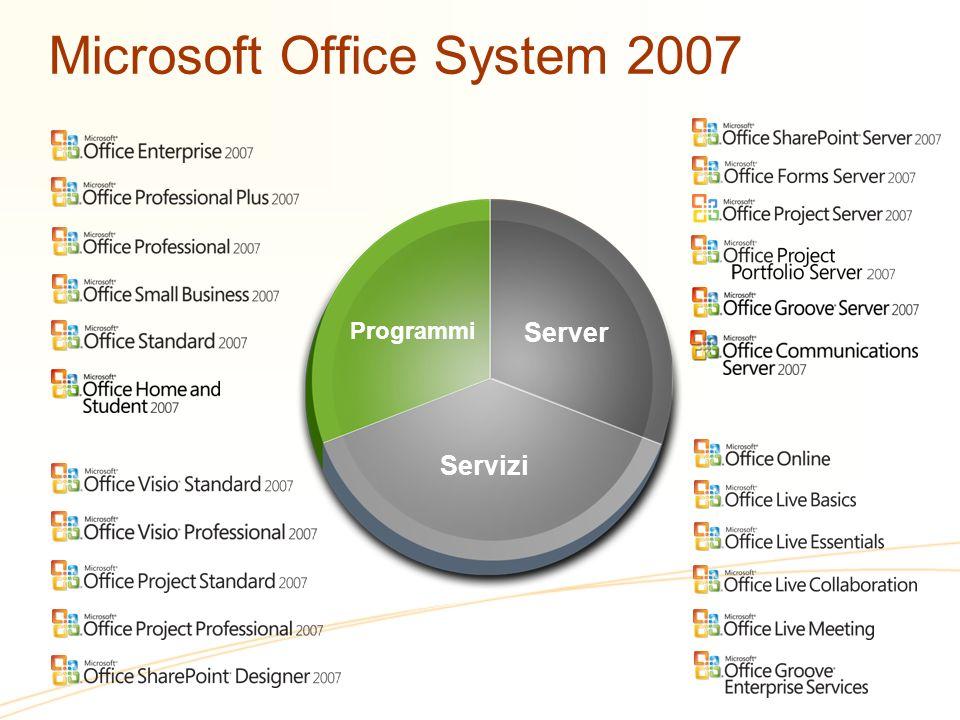 Prodotto Suite Value PropositionBenefici chiave Microsoft Systems Management Server 2003 R2 Core Gestione completa di tutti gli asset infomatici aziendali e riduzione dei costi operativi.