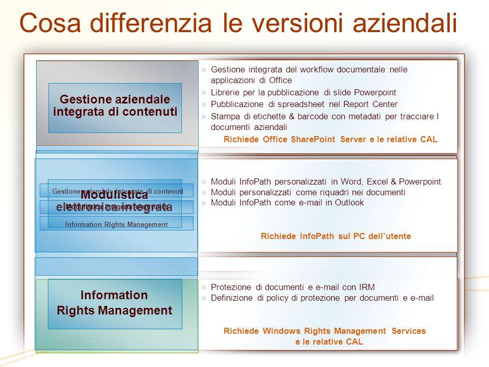 Gestione aziendale integrata di contenuti Information Rights Management Gestione aziendale integrata di contenuti Modulistica elettronica integrata In