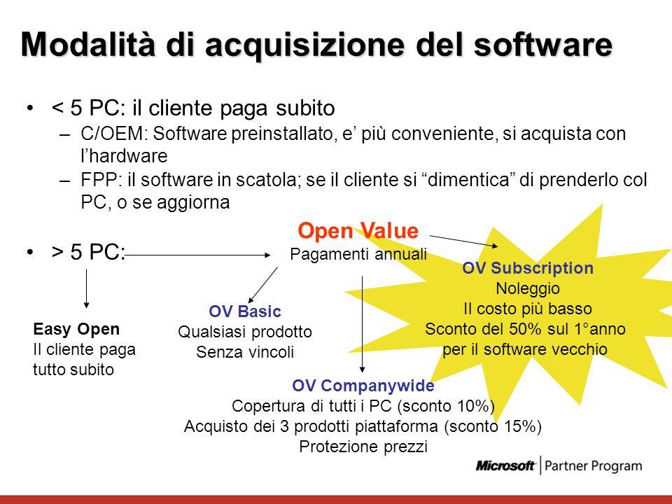 Modalità di acquisizione del software < 5 PC: il cliente paga subito –C/OEM: Software preinstallato, e più conveniente, si acquista con lhardware –FPP