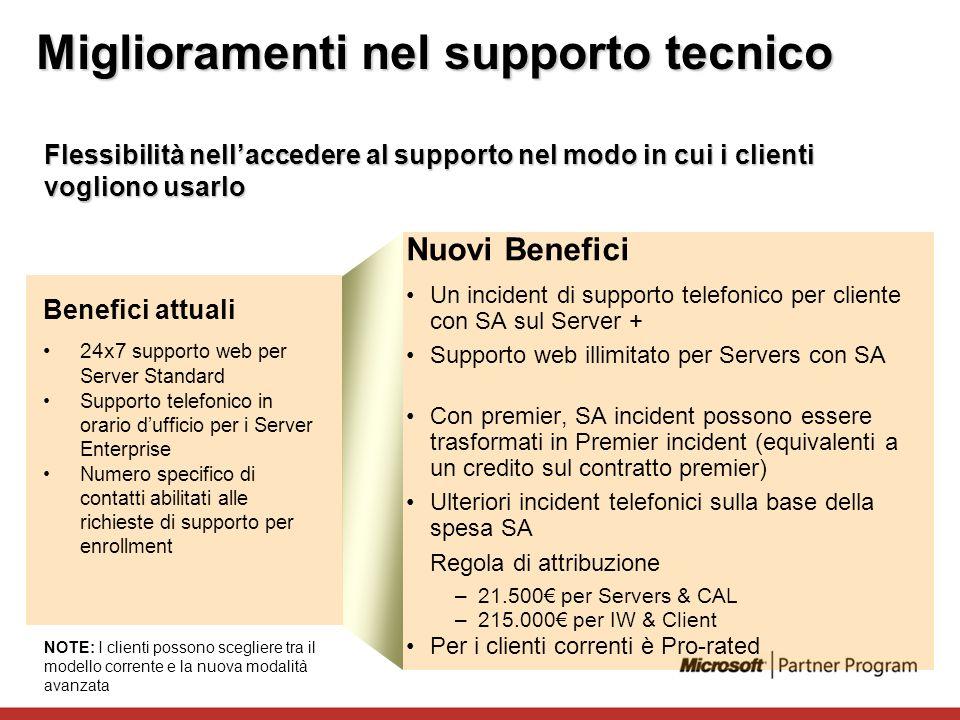 Miglioramenti nel supporto tecnico Nuovi Benefici Un incident di supporto telefonico per cliente con SA sul Server + Supporto web illimitato per Serve