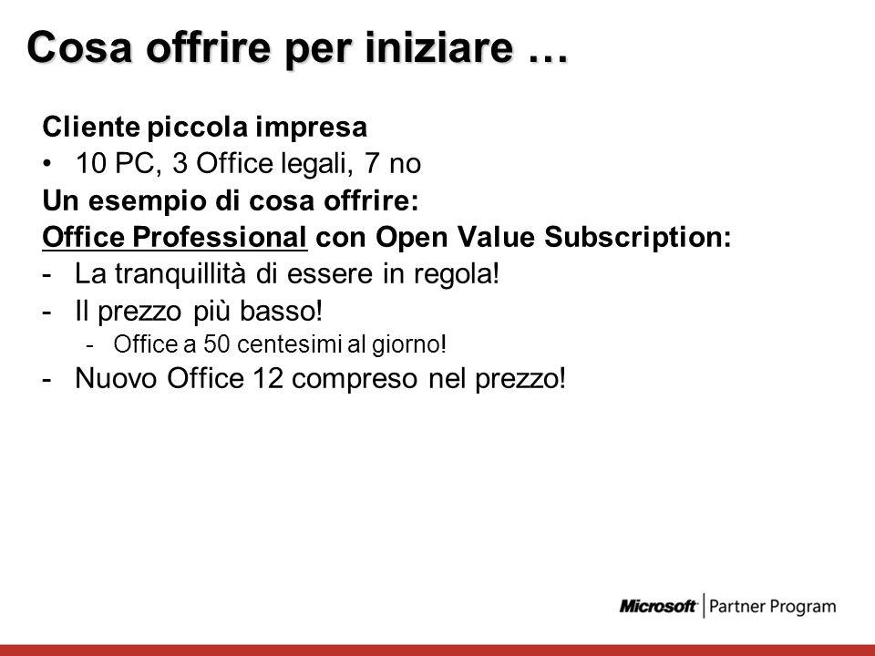 Cosa offrire per iniziare … Cliente piccola impresa 10 PC, 3 Office legali, 7 no Un esempio di cosa offrire: Office Professional con Open Value Subscr