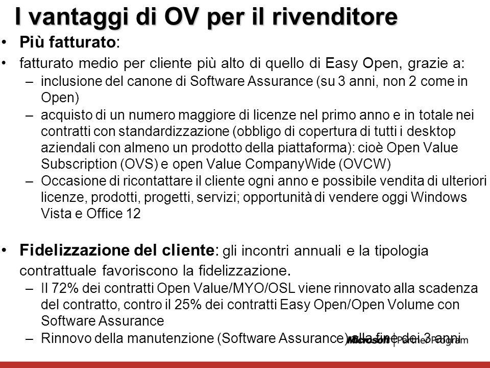 I vantaggi di OV per il rivenditore Più fatturato: fatturato medio per cliente più alto di quello di Easy Open, grazie a: –inclusione del canone di So