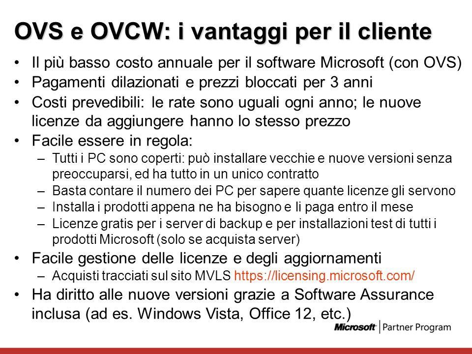 OVS e OVCW: i vantaggi per il cliente Il più basso costo annuale per il software Microsoft (con OVS) Pagamenti dilazionati e prezzi bloccati per 3 ann