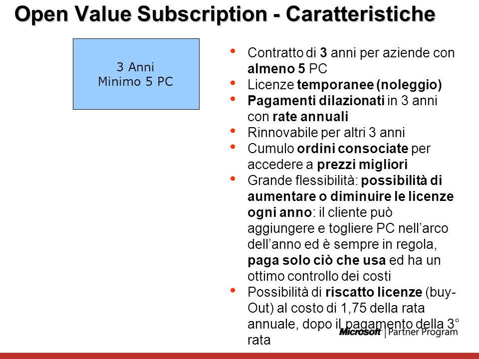Open Value Subscription - Caratteristiche 3 Anni Minimo 5 PC Contratto di 3 anni per aziende con almeno 5 PC Licenze temporanee (noleggio) Pagamenti d