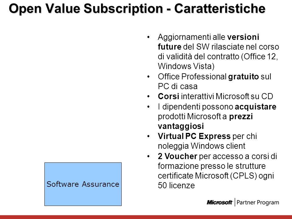 Open Value Subscription - Caratteristiche Software Assurance Aggiornamenti alle versioni future del SW rilasciate nel corso di validità del contratto