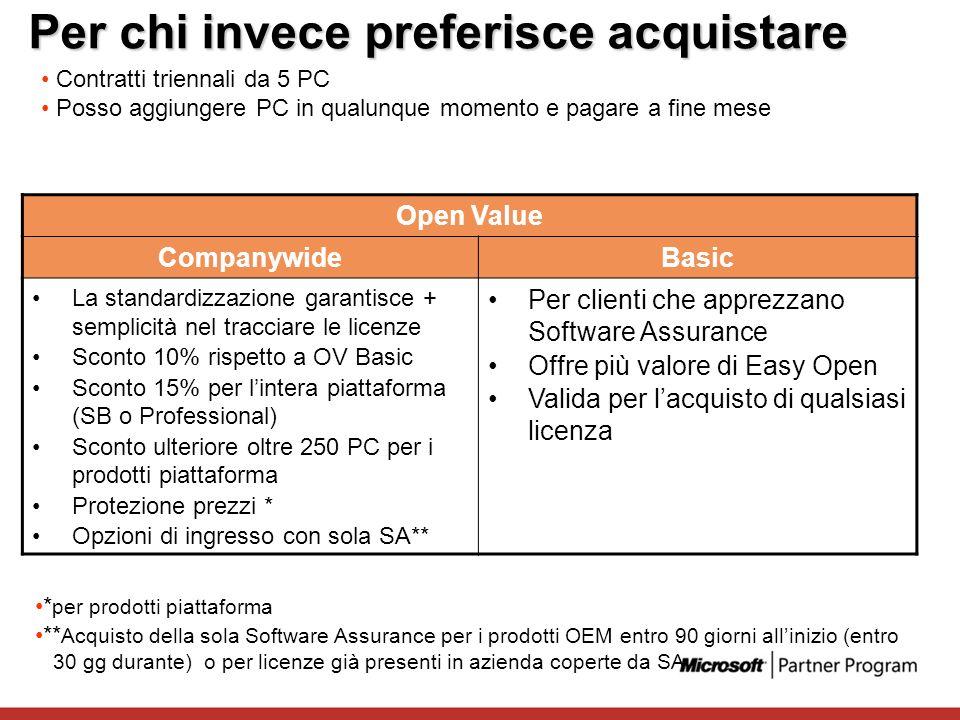 Per chi invece preferisce acquistare Open Value CompanywideBasic La standardizzazione garantisce + semplicità nel tracciare le licenze Sconto 10% risp