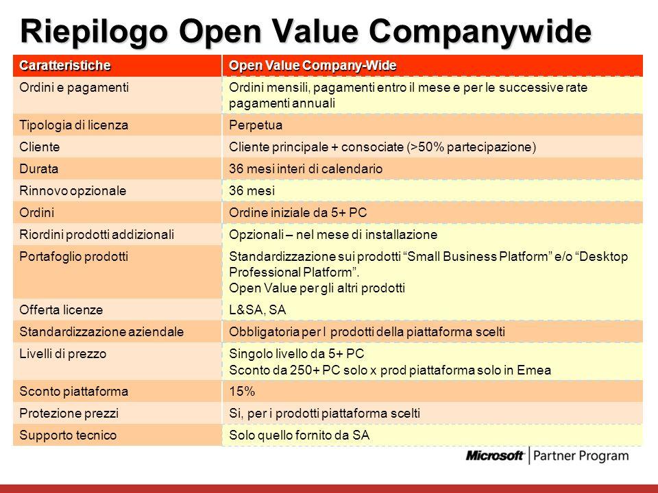 Riepilogo Open Value Companywide Caratteristiche Open Value Company-Wide Ordini e pagamentiOrdini mensili, pagamenti entro il mese e per le successive