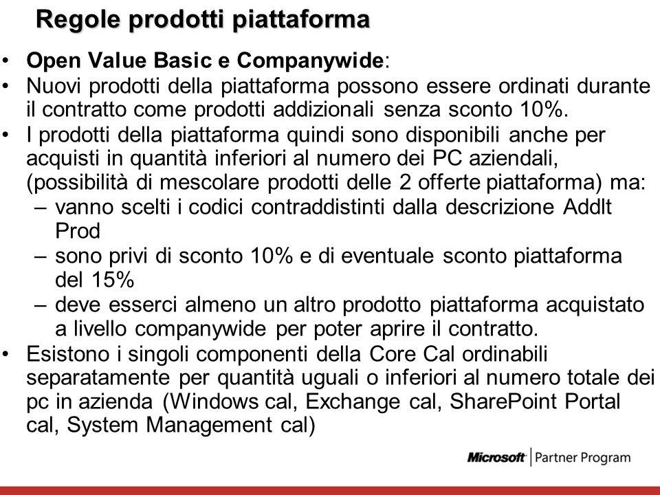 Regole prodotti piattaforma Open Value Basic e Companywide: Nuovi prodotti della piattaforma possono essere ordinati durante il contratto come prodott