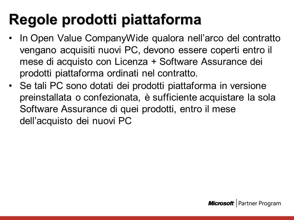 Regole prodotti piattaforma In Open Value CompanyWide qualora nellarco del contratto vengano acquisiti nuovi PC, devono essere coperti entro il mese d