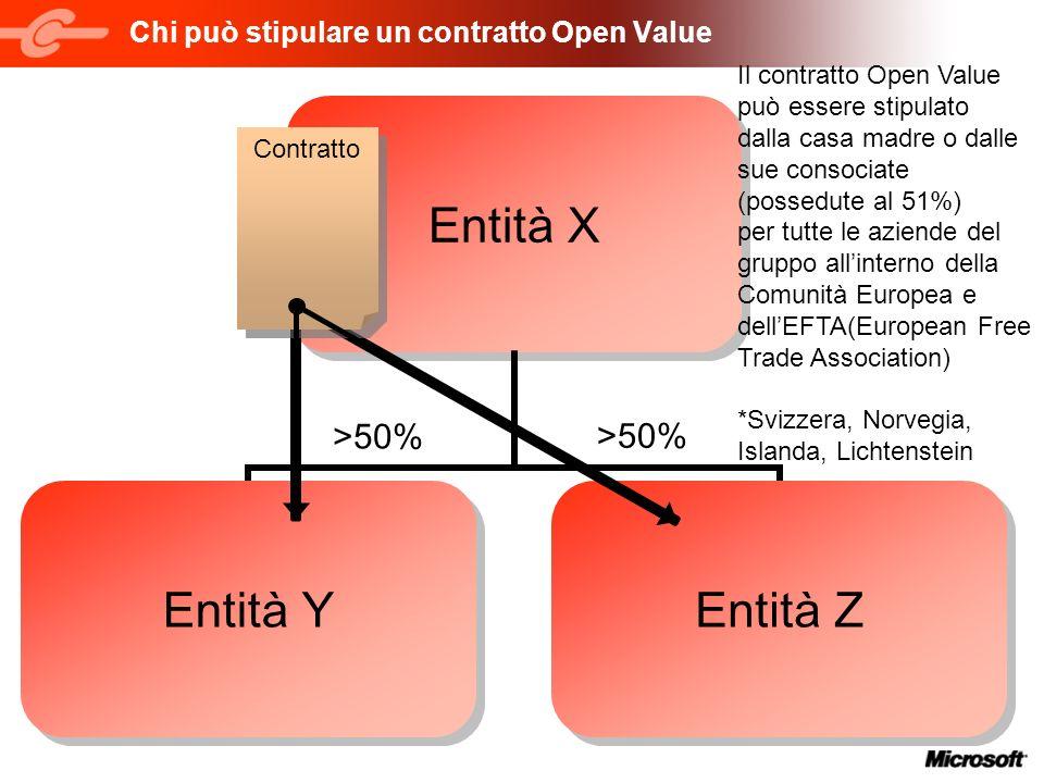 Chi può stipulare un contratto Open Value >50% Agreement Contratto Il contratto Open Value può essere stipulato dalla casa madre o dalle sue consociat
