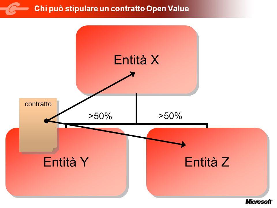>50% contratto Chi può stipulare un contratto Open Value